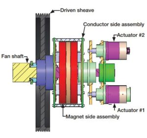 ALFA LAVAL, ACE HEAT EXCHANGER - Vspeed diagram
