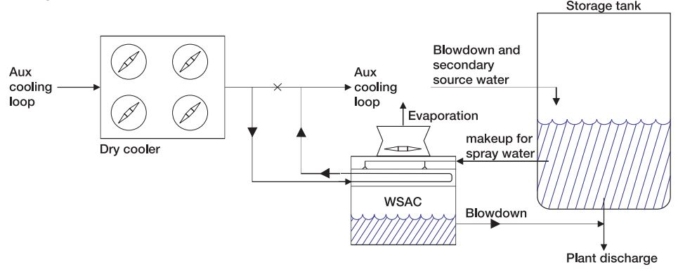 ALFA LAVAL, ACE HEAT EXCHANGER - diagram