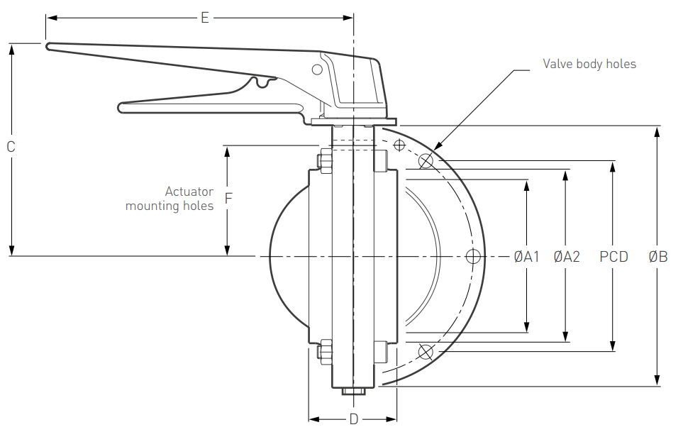 Pentair Keystone Butterfly Valves F250-251 Product Information 2