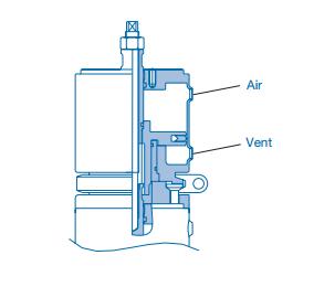 Pentair Keystone Single Seat Tank Bottom Valve F273J+ 3 Position Actuator