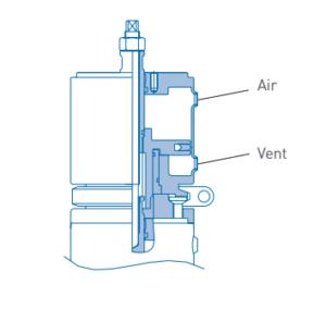 Pentair Keystone Single Seat Valves F267J - F268J 3 Position Actuator