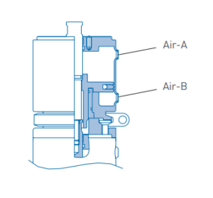 Pentair Keystone Single Seat Valves F267J - F268J Booster Actuator