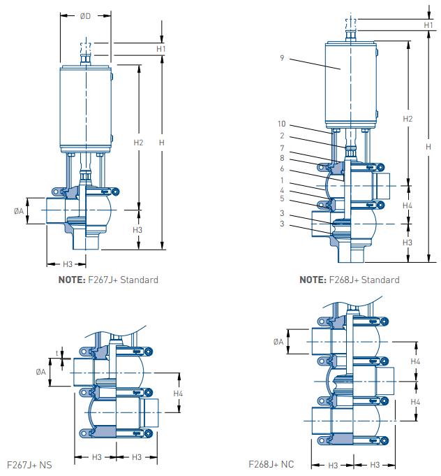 Pentair Keystone Single Seat Valves F267J - F268J Technical Specifications