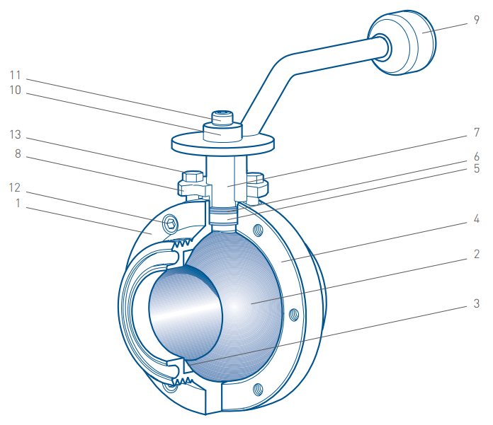 Pentair Keystone Stainless Steel Ball Valves F262 Technical Specification